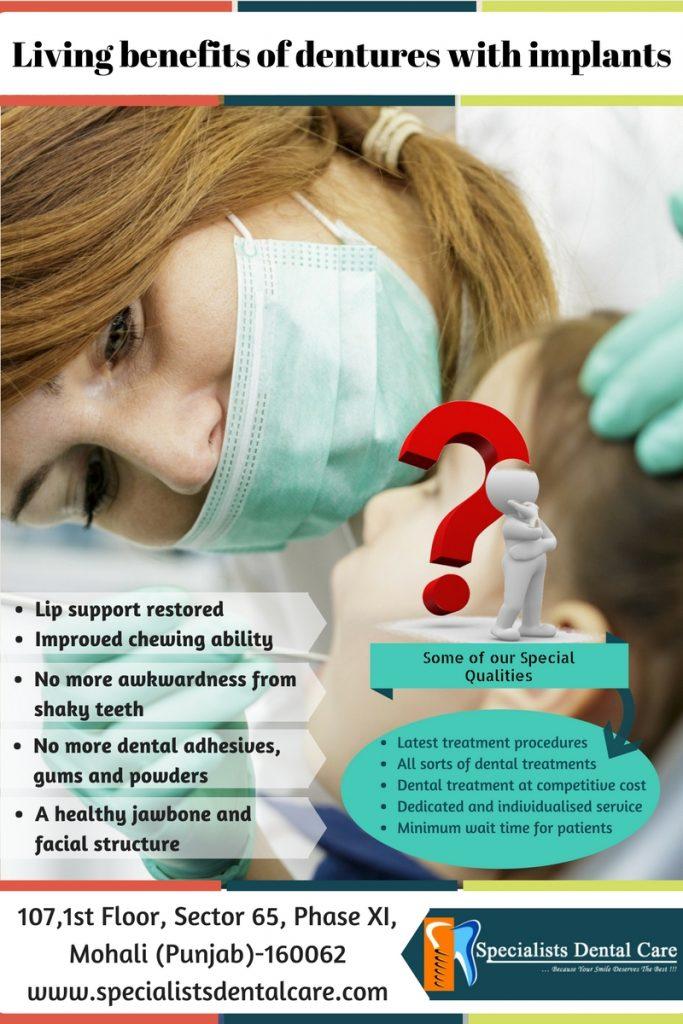 best dental clinic in Panchkula